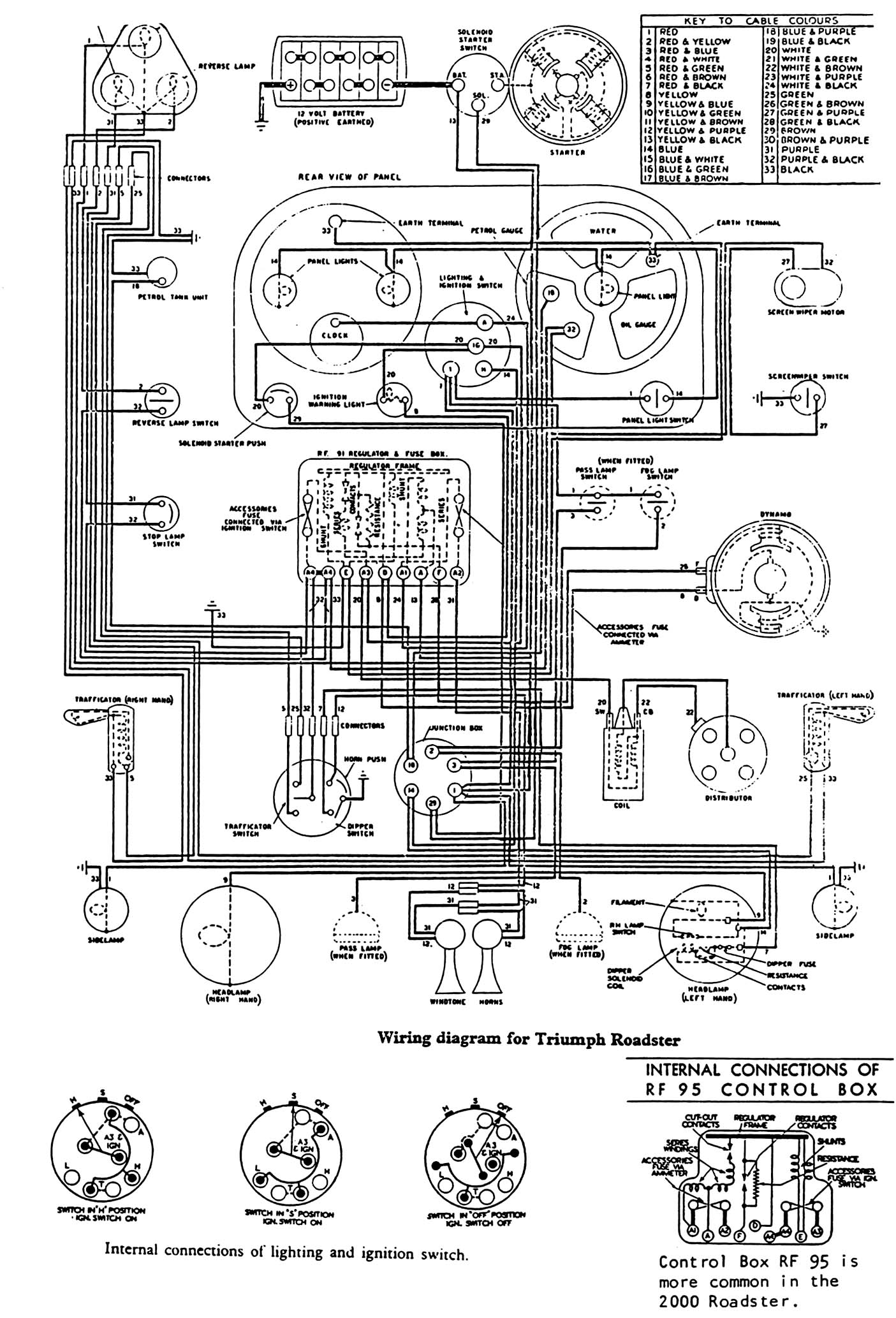 model a roadster wiring diagram